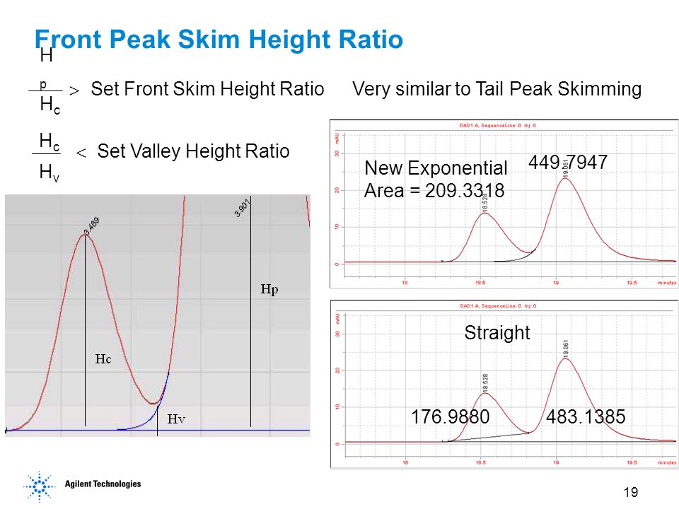 Front Peak Skim Height Ratio