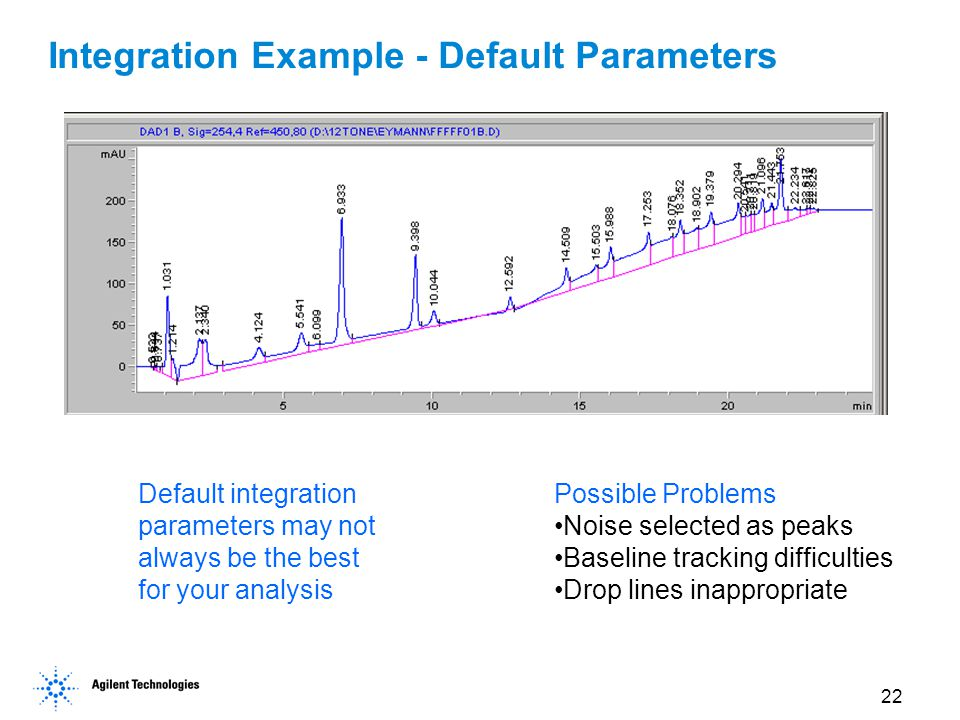 Integration Example - Default Parameters
