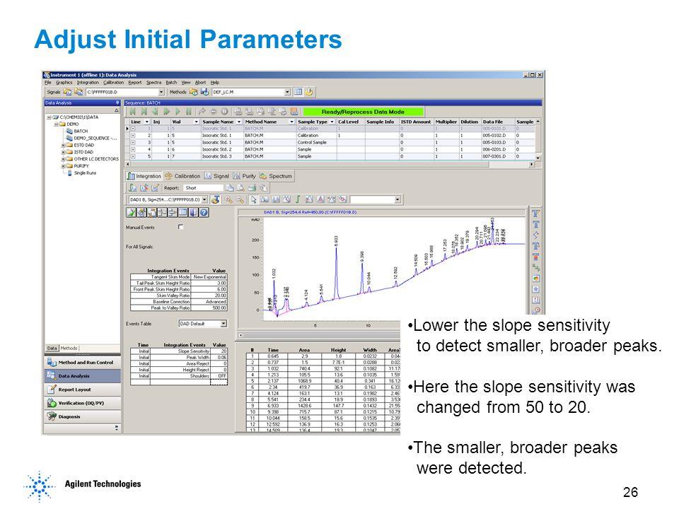 Adjust Initial Parameters