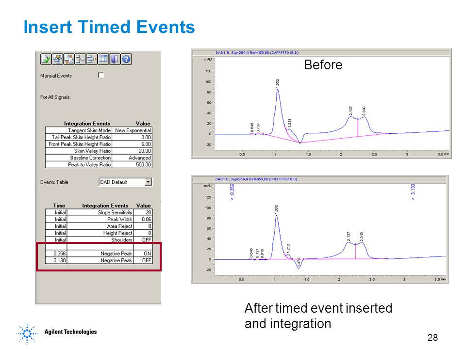 Insert Timed Events Before After timed event inserted and integration