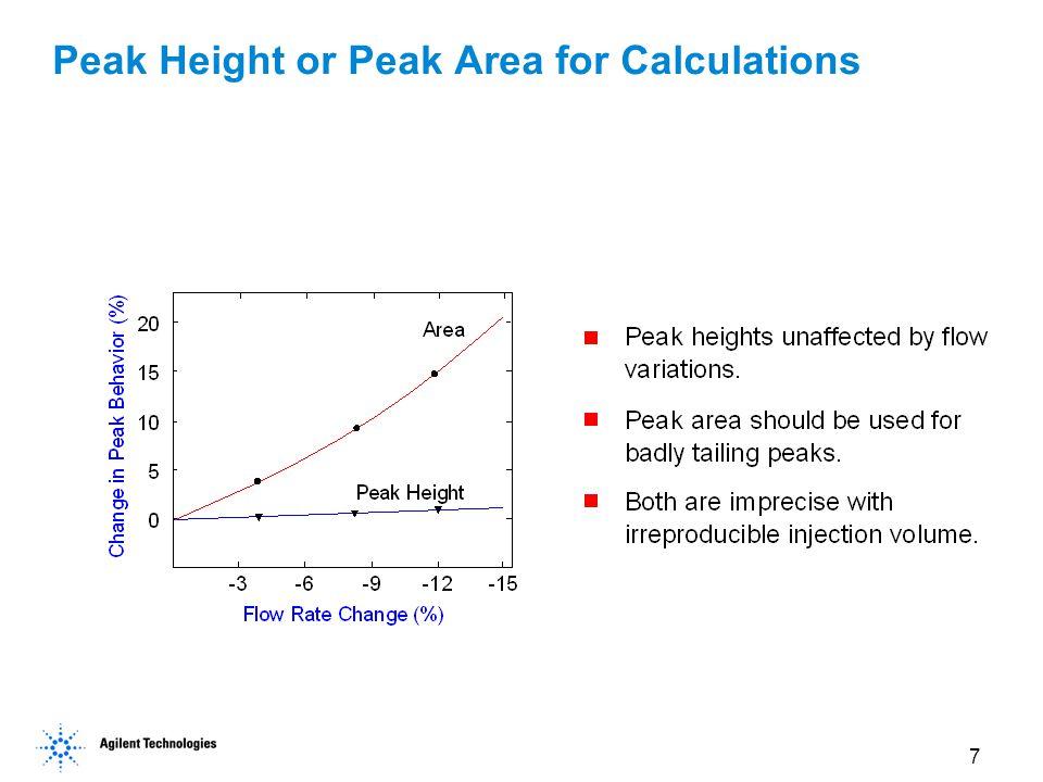 Peak Height or Peak Area for Calculations