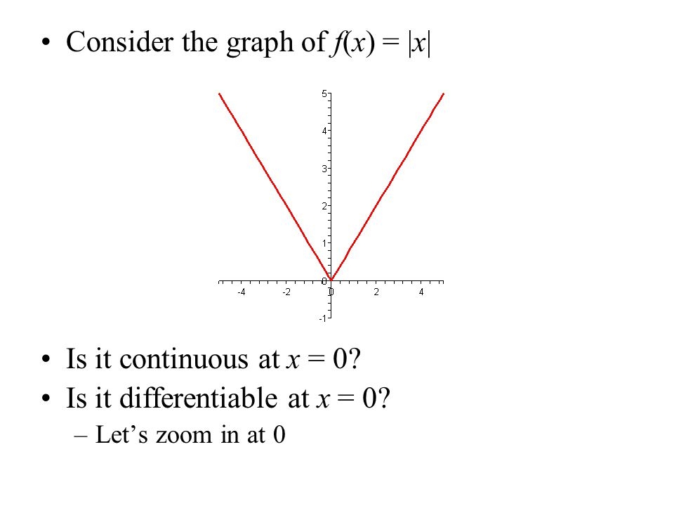 Consider the graph of f(x) = |x|
