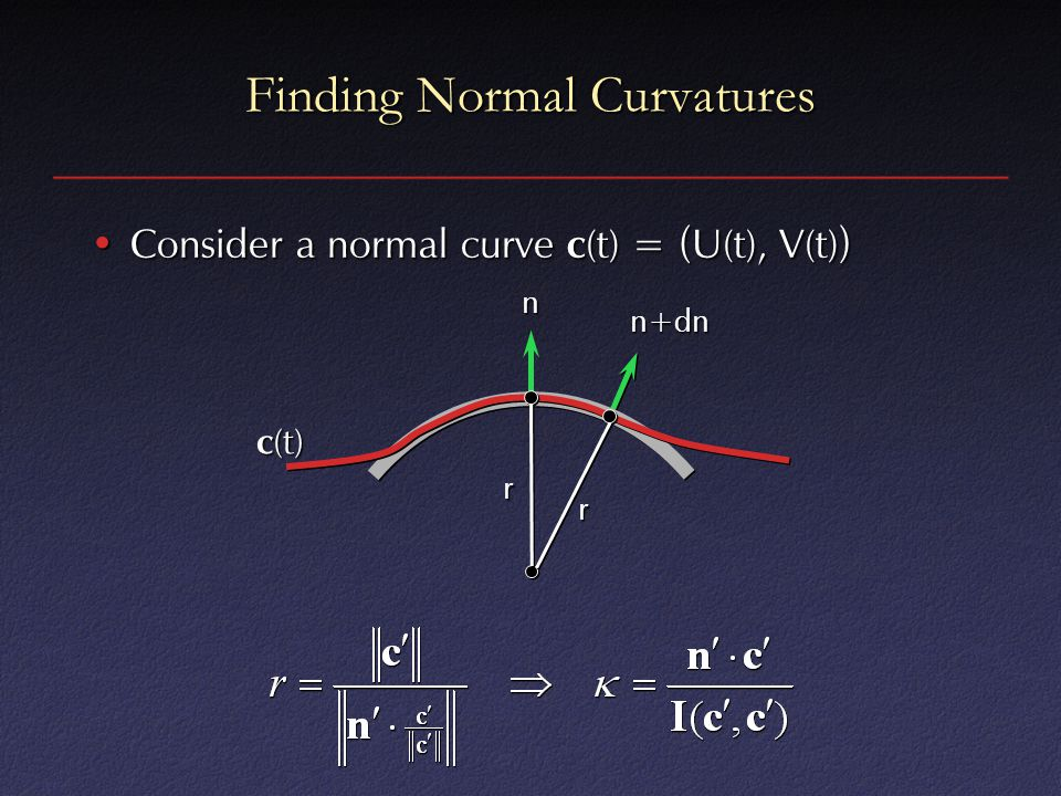 Finding Normal Curvatures