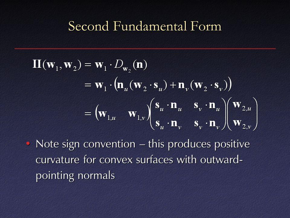 Second Fundamental Form