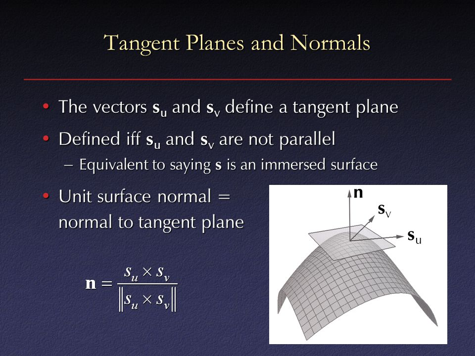 Tangent Planes and Normals