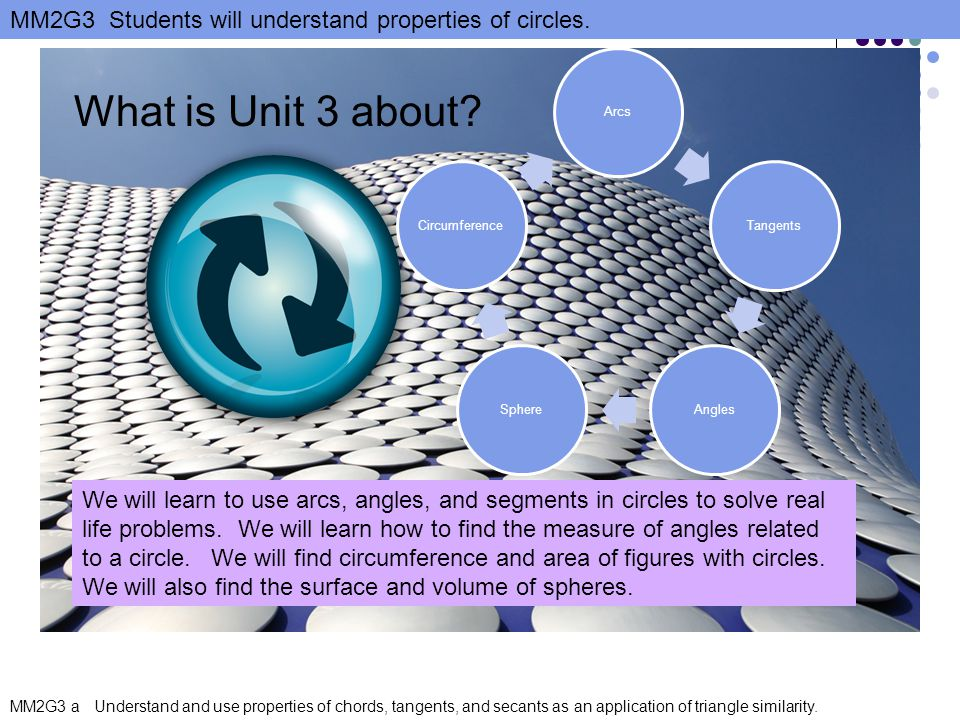 Arcs Tangents. Angles. Sphere. Circumference. What is Unit 3 about