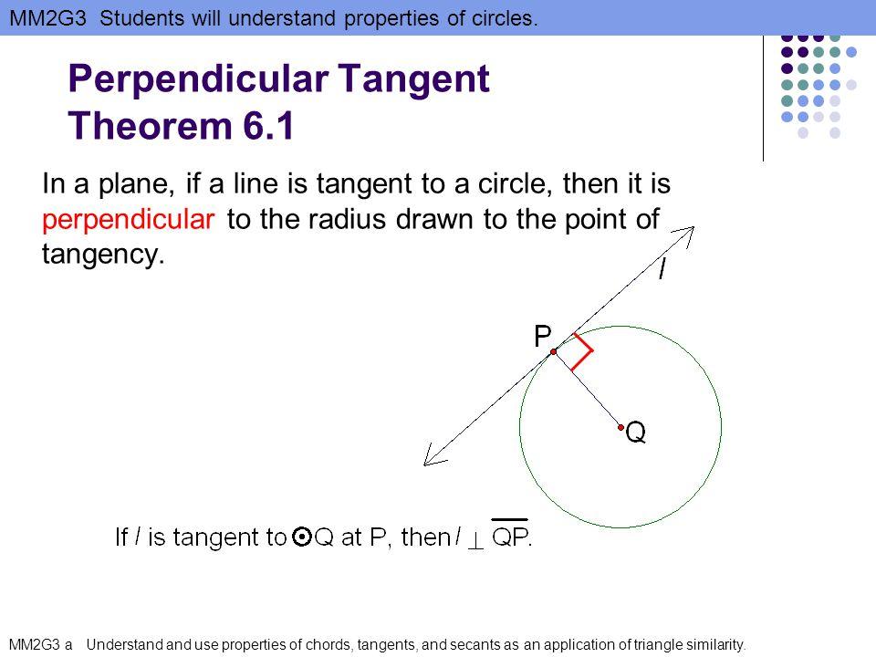 Perpendicular Tangent Theorem 6.1