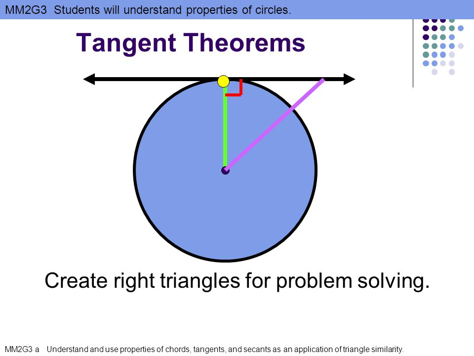 Tangent Theorems Create right triangles for problem solving.