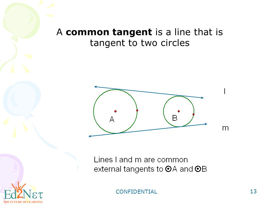 A common tangent is a line that is tangent to two circles