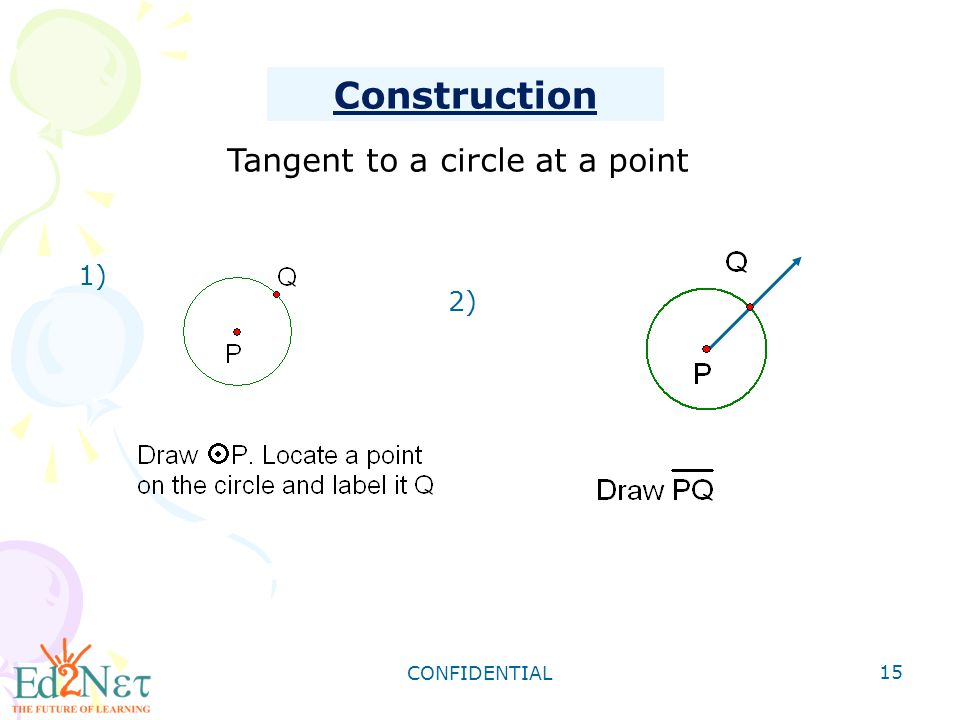 Tangent to a circle at a point