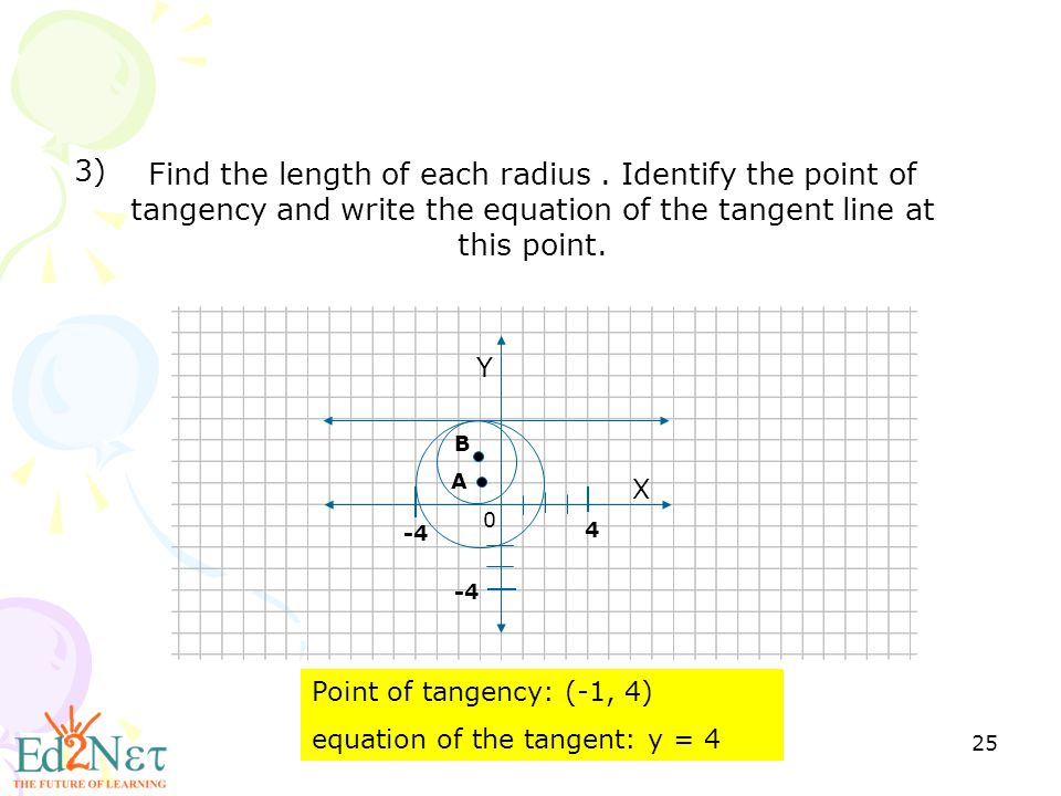 3) Find the length of each radius . Identify the point of tangency and write the equation of the tangent line at this point.
