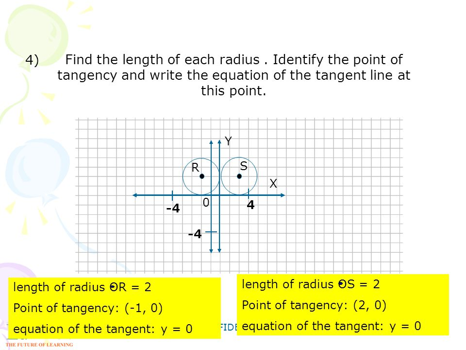 4) Find the length of each radius . Identify the point of tangency and write the equation of the tangent line at this point.