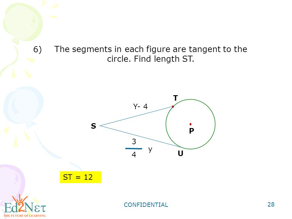 The segments in each figure are tangent to the circle. Find length ST.
