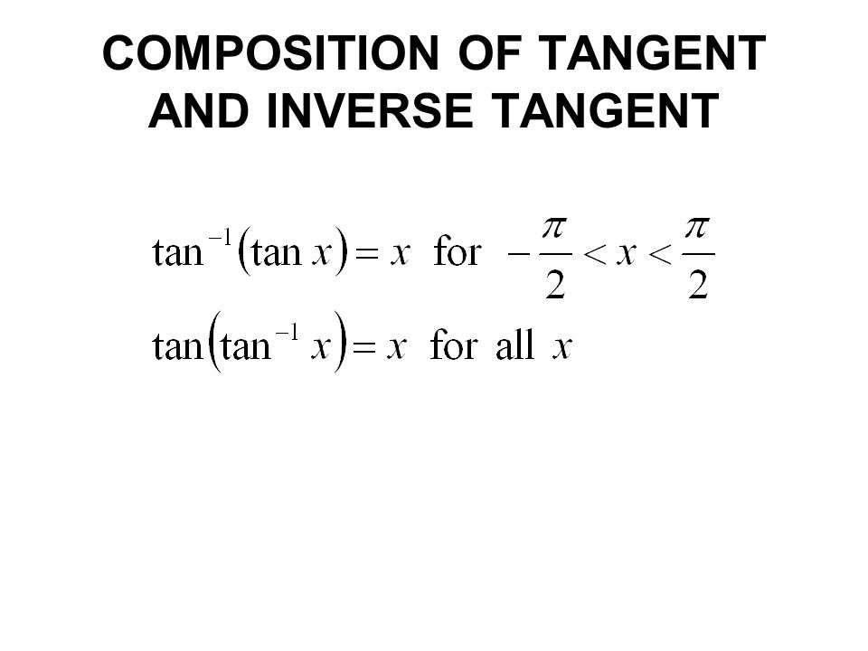 COMPOSITION OF TANGENT AND INVERSE TANGENT