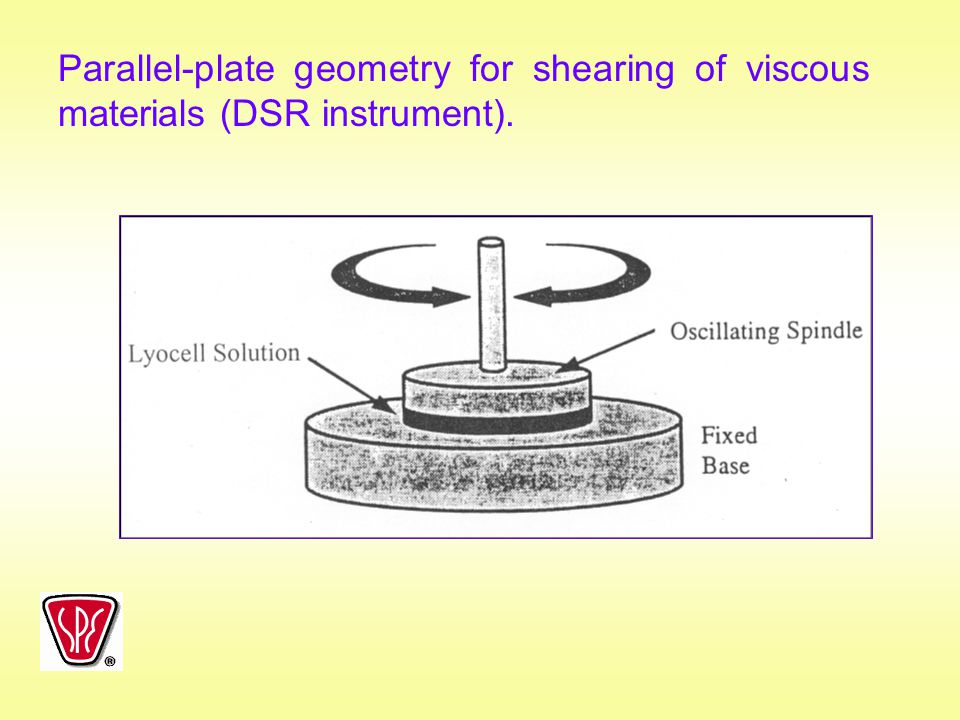 Parallel-plate geometry for shearing of viscous materials (DSR instrument).