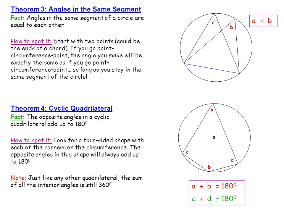 a = b a + b = 1800 c + d = 1800 Theorem 3: Angles in the Same Segment