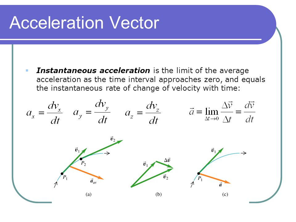 Acceleration Vector