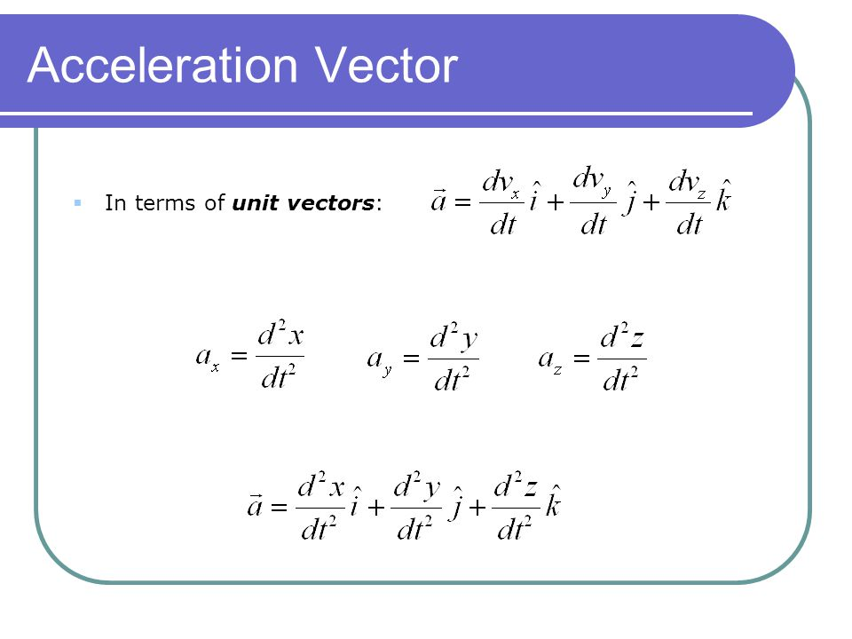 Acceleration Vector In terms of unit vectors: