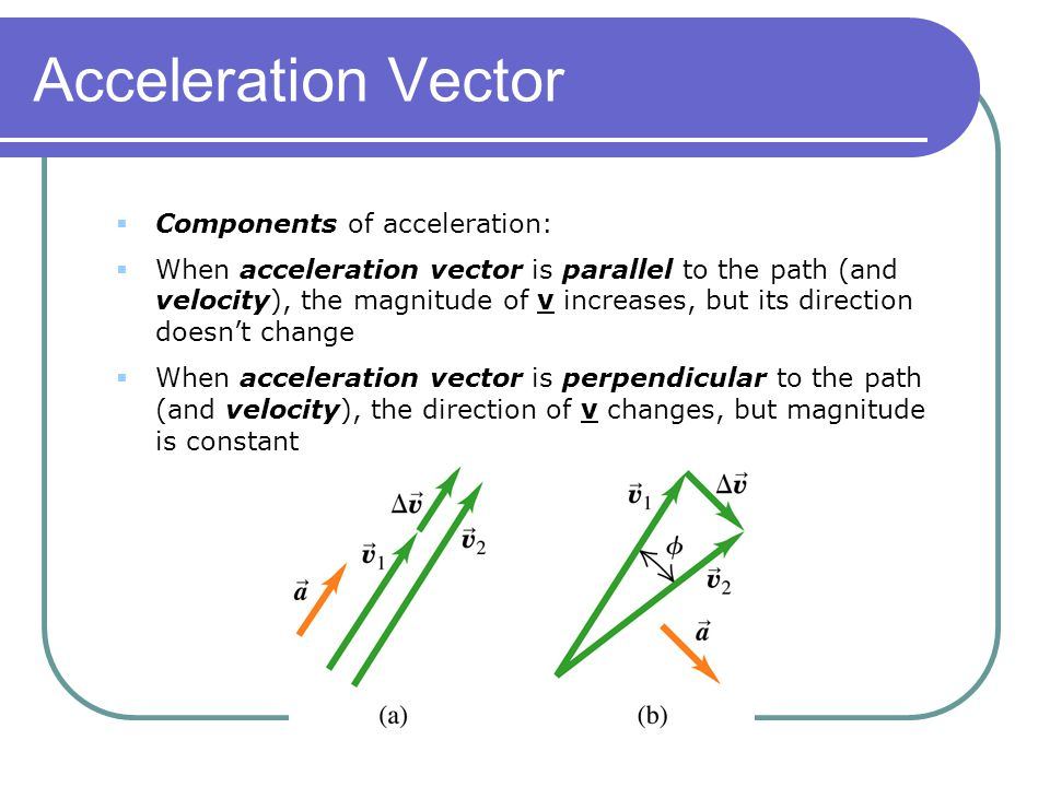 Acceleration Vector Components of acceleration: