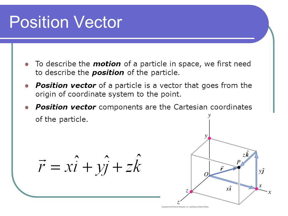 Position Vector To describe the motion of a particle in space, we first need to describe the position of the particle.