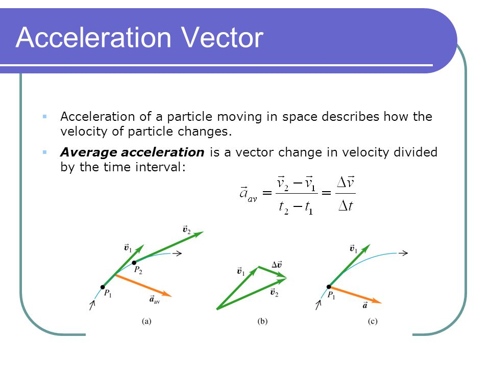 Acceleration Vector Acceleration of a particle moving in space describes how the velocity of particle changes.