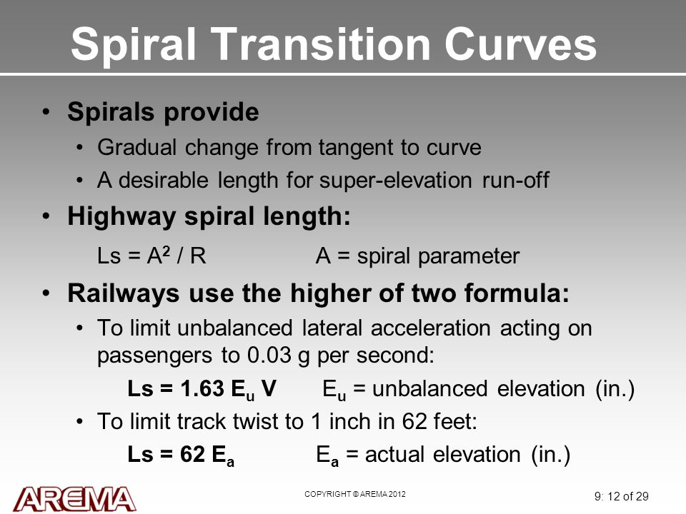 Spiral Transition Curves