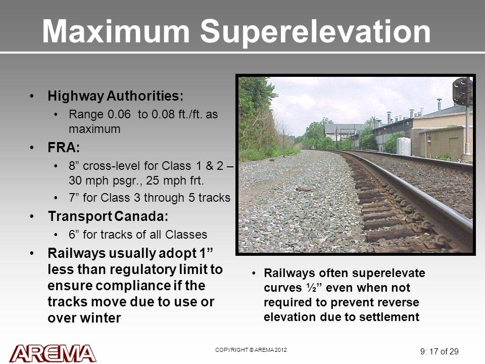 Maximum Superelevation