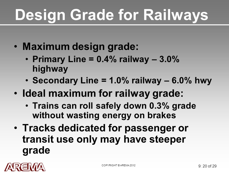 Design Grade for Railways