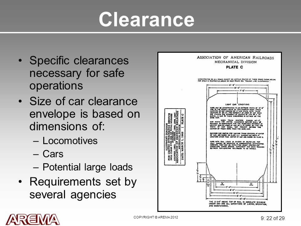 Clearance Specific clearances necessary for safe operations