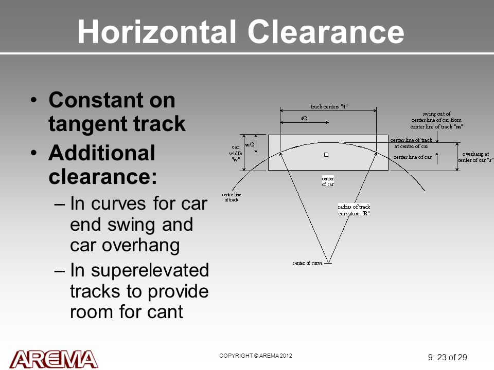 Horizontal Clearance Constant on tangent track Additional clearance: