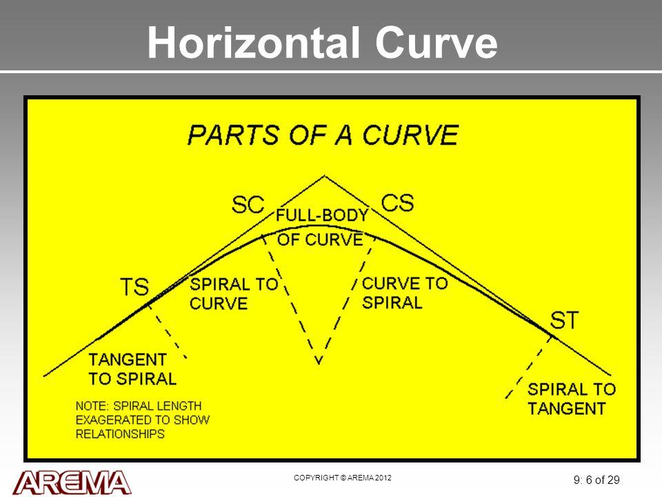 Horizontal Curve May 2008.