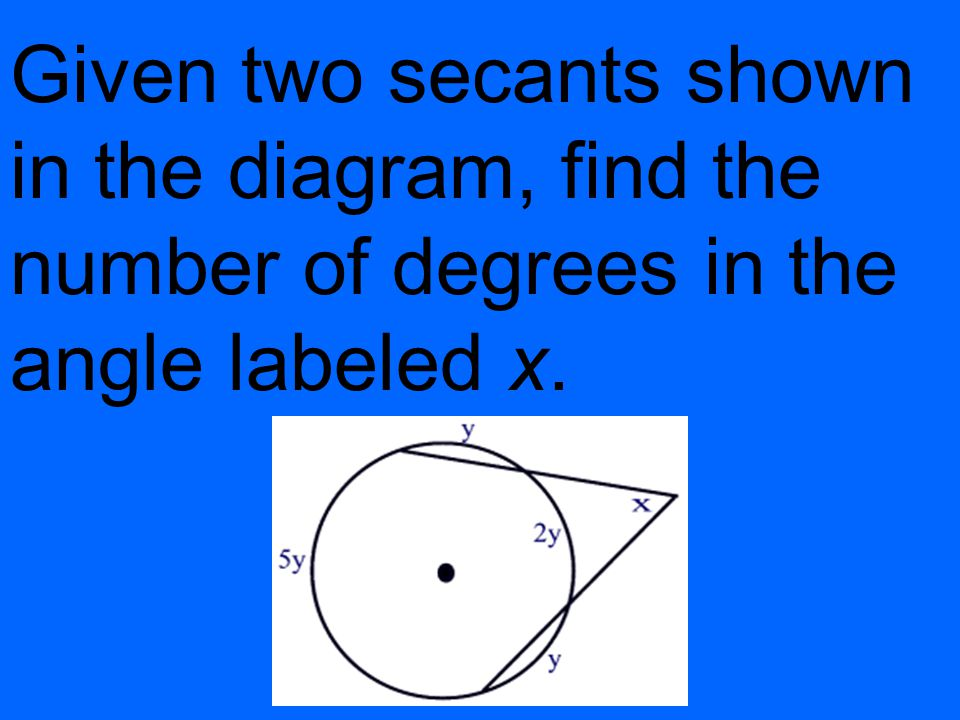 Given two secants shown in the diagram, find the number of degrees in the angle labeled x.