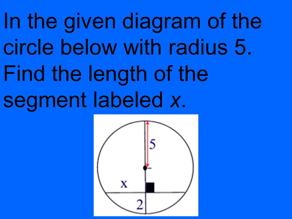 In the given diagram of the circle below with radius 5