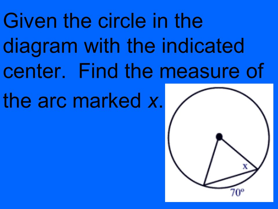 Given the circle in the diagram with the indicated center