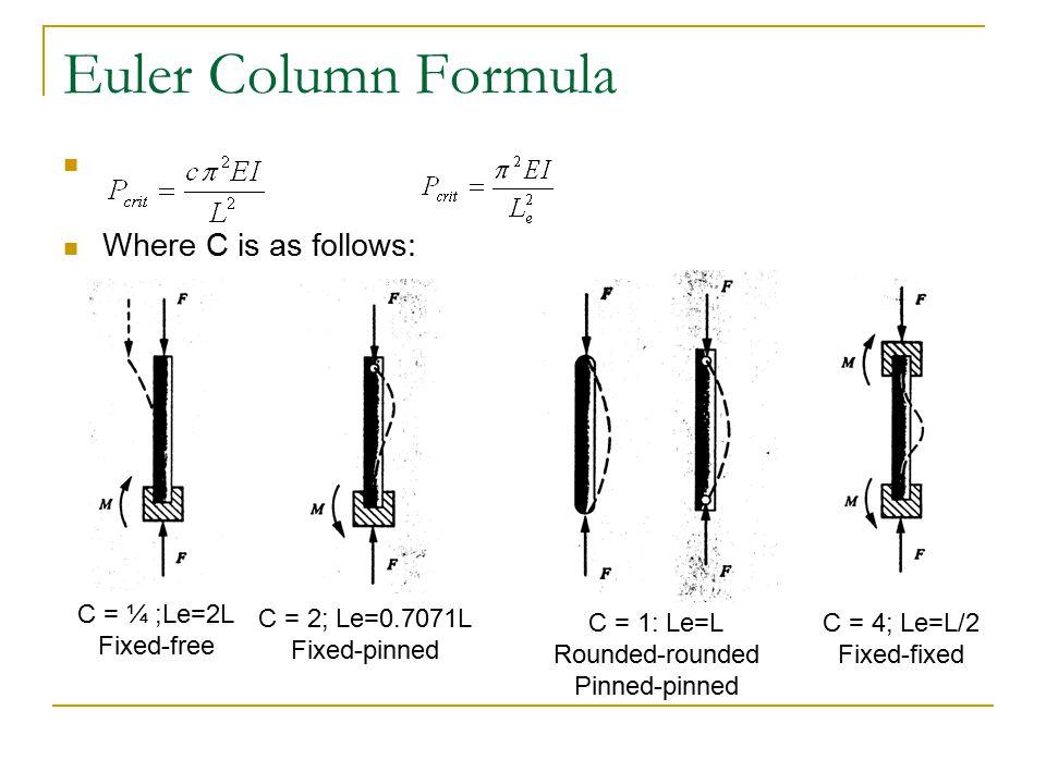Euler Column Formula Where C is as follows: C = ¼ ;Le=2L Fixed-free