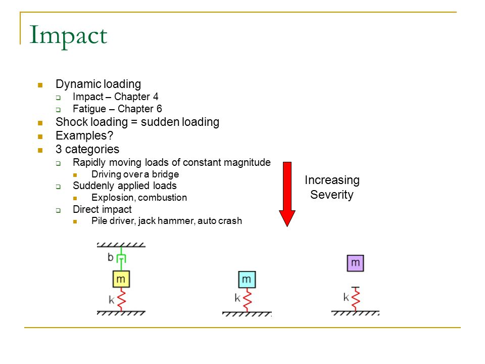 Impact Increasing Severity Dynamic loading