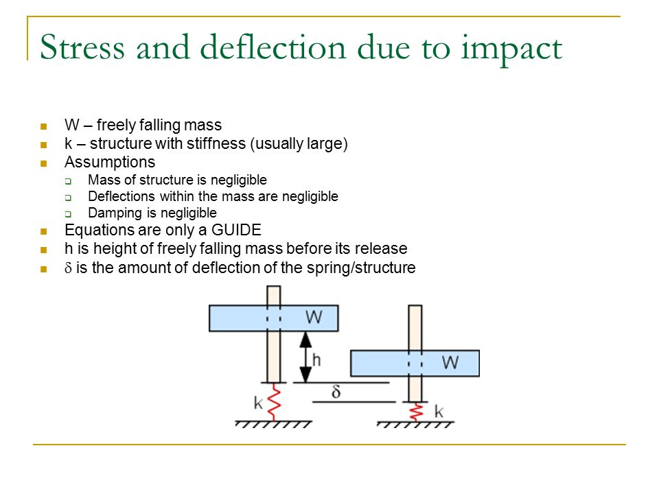 Stress and deflection due to impact