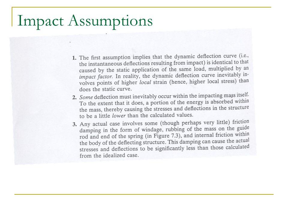 Impact Assumptions