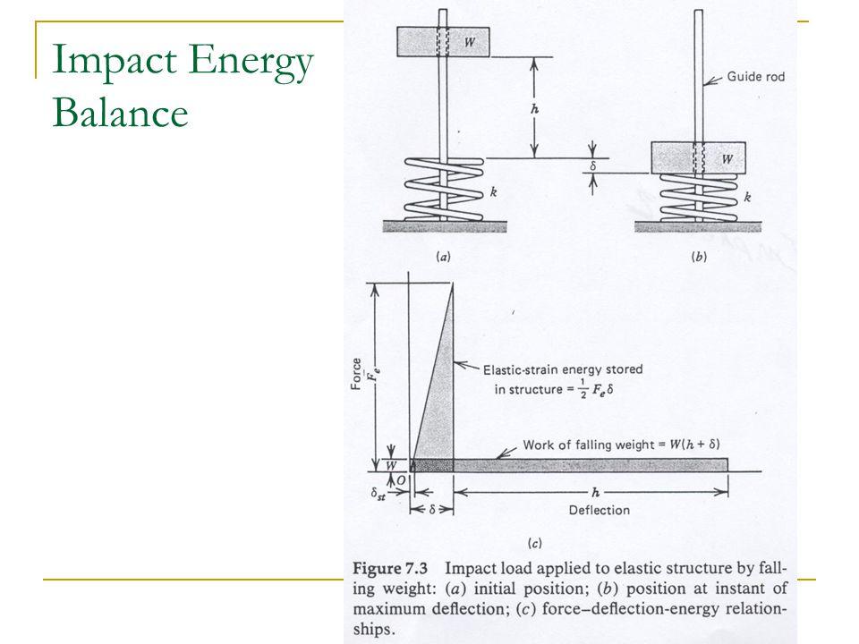Impact Energy Balance