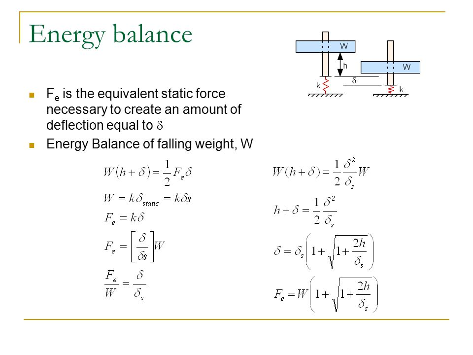 Energy balance Fe is the equivalent static force necessary to create an amount of deflection equal to d.