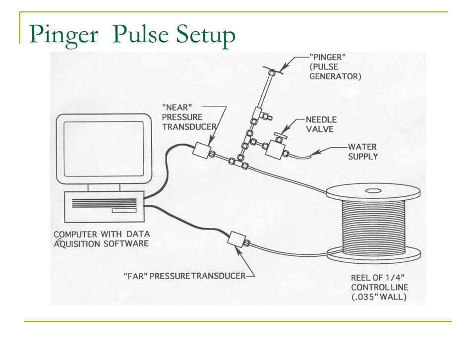 Pinger Pulse Setup