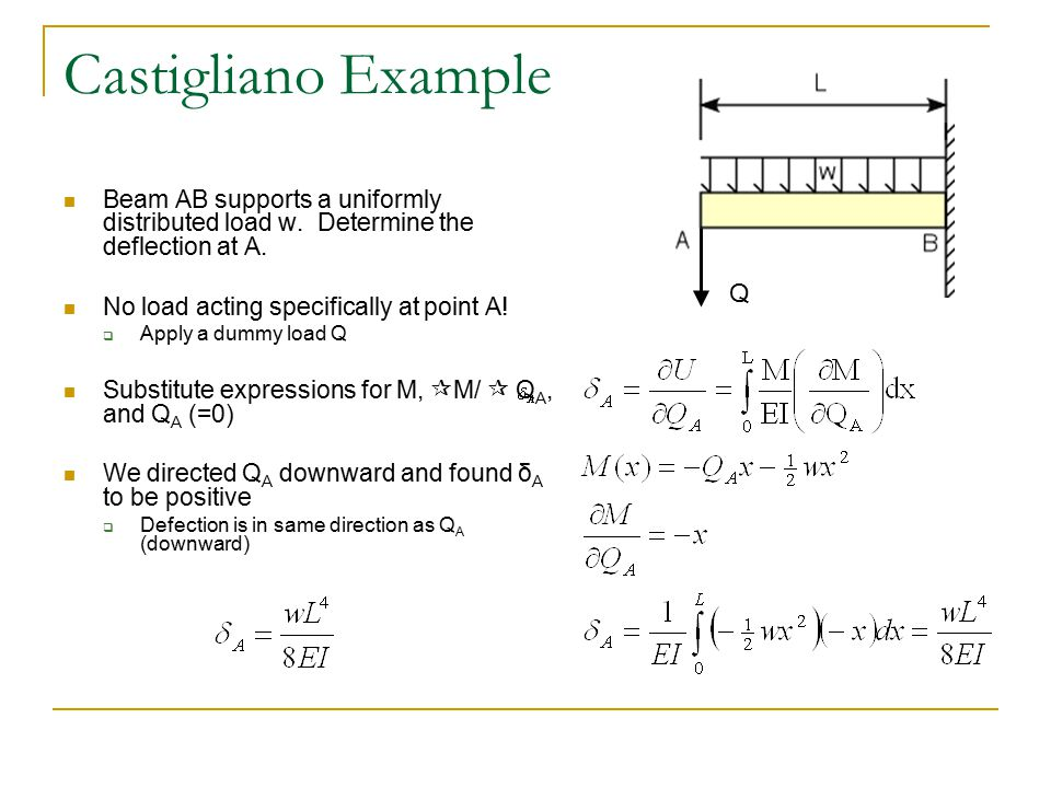 Castigliano Example Beam AB supports a uniformly distributed load w. Determine the deflection at A.