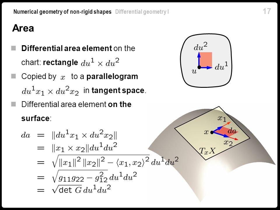Area Differential area element on the chart: rectangle