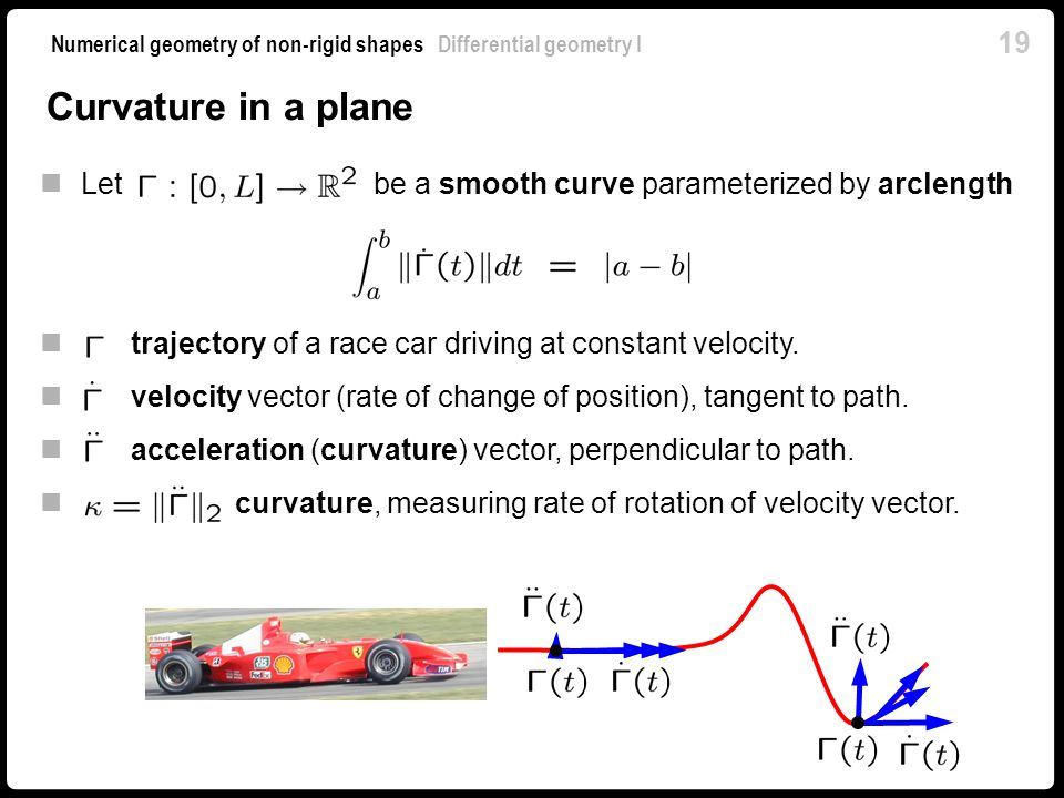Curvature in a plane Let be a smooth curve parameterized by arclength