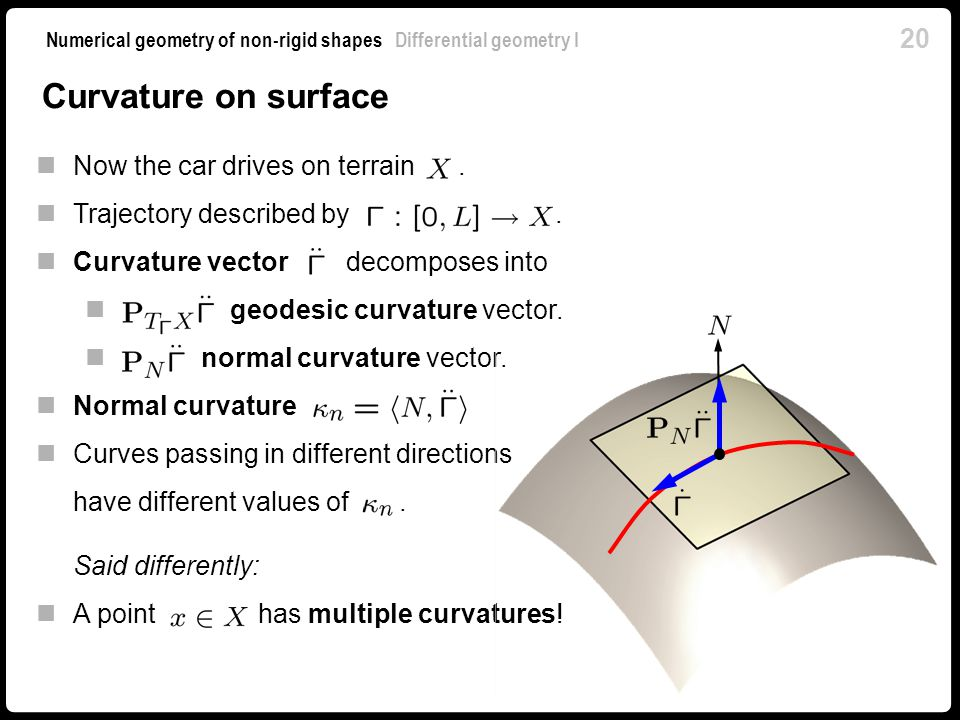 Curvature on surface Now the car drives on terrain .