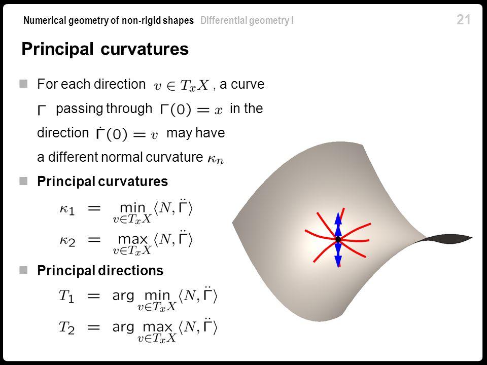 Principal curvatures For each direction , a curve