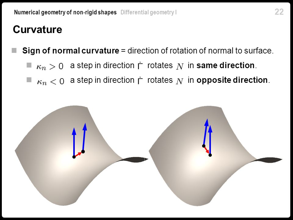 Curvature Sign of normal curvature = direction of rotation of normal to surface. a step in direction rotates in same direction.