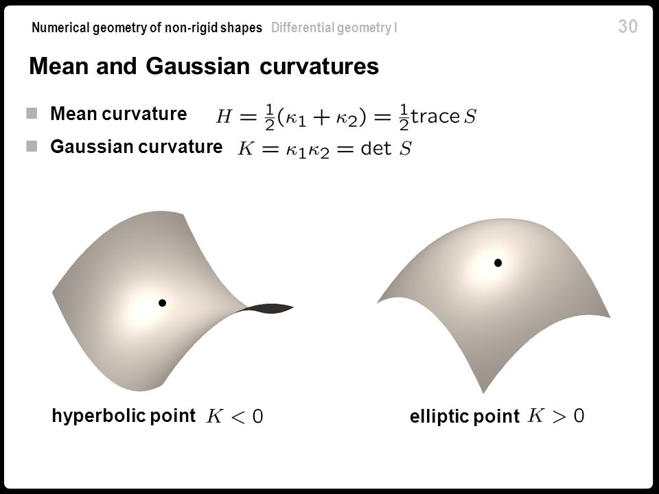 Mean and Gaussian curvatures