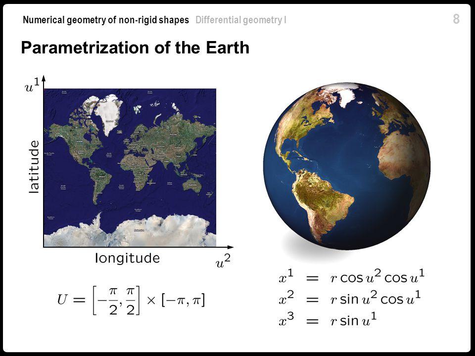 Parametrization of the Earth