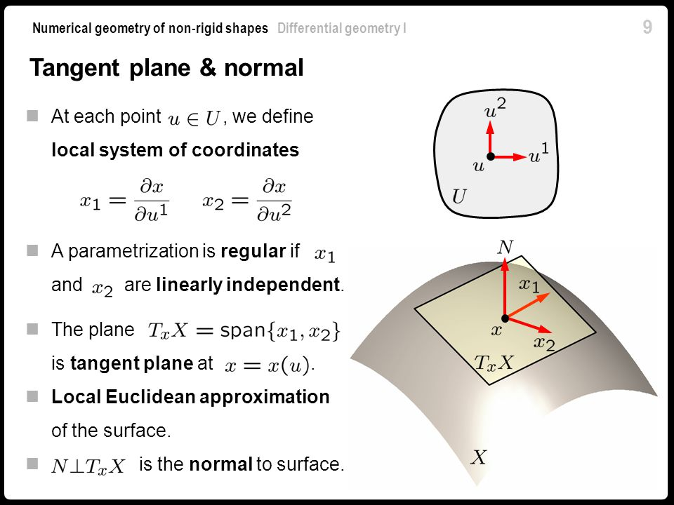 Tangent plane & normal At each point , we define